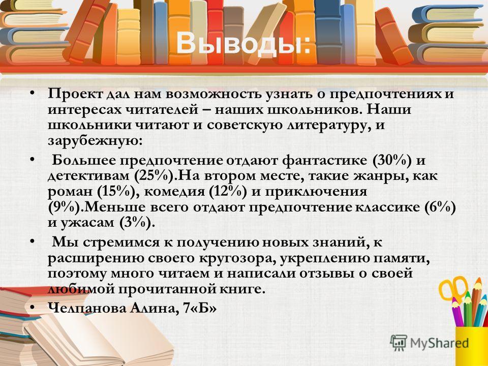 Выводы: Проект дал нам возможность узнать о предпочтениях и интересах читателей – наших школьников. Наши школьники читают и советскую литературу, и зарубежную: Большее предпочтение отдают фантастике (30%) и детективам (25%).На втором месте, такие жан