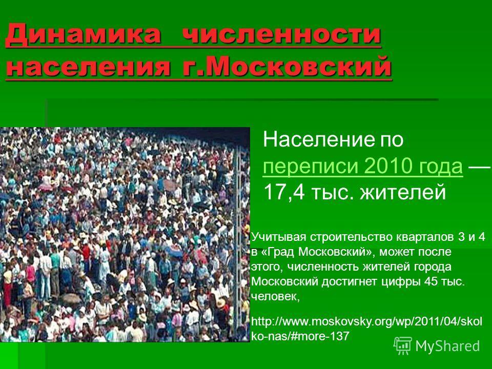 Динамика численности населения г.Московский Население по переписи 2010 года 17,4 тыс. жителей переписи 2010 года Учитывая строительство кварталов 3 и 4 в «Град Московский», может после этого, численность жителей города Московский достигнет цифры 45 т