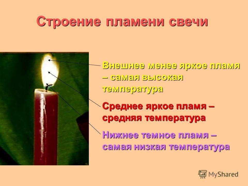 Строение пламени свечи Внешнее менее яркое пламя – самая высокая температура Среднее яркое пламя – средняя температура Нижнее темное пламя – самая низкая температура