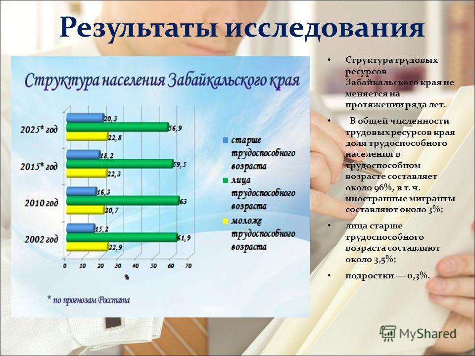 Структура трудовых ресурсов Забайкальского края не меняется на протяжении ряда лет. В общей численности трудовых ресурсов края доля трудоспособного населения в трудоспособном возрасте составляет около 96%, в т. ч. иностранные мигранты составляют окол
