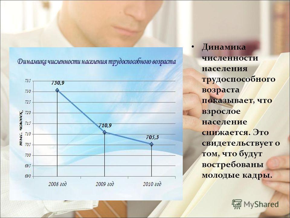 Динамика численности населения трудоспособного возраста показывает, что взрослое население снижается. Это свидетельствует о том, что будут востребованы молодые кадры.