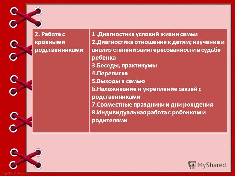 http://linda6035.ucoz.ru/ 2. Работа с кровными родственниками 1. Диагностика условий жизни семьи 2. Диагностика отношения к детям; изучение и анализ степени заинтересованности в судьбе ребенка 3.Беседы, практикумы 4. Переписка 5. Выходы в семью б.Нал