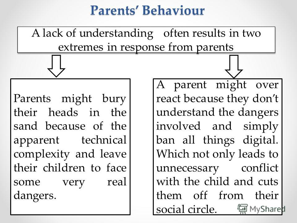 Parents Behaviour A lack of understanding often results in two extremes in response from parents Parents might bury their heads in the sand because of the apparent technical complexity and leave their children to face some very real dangers. A parent