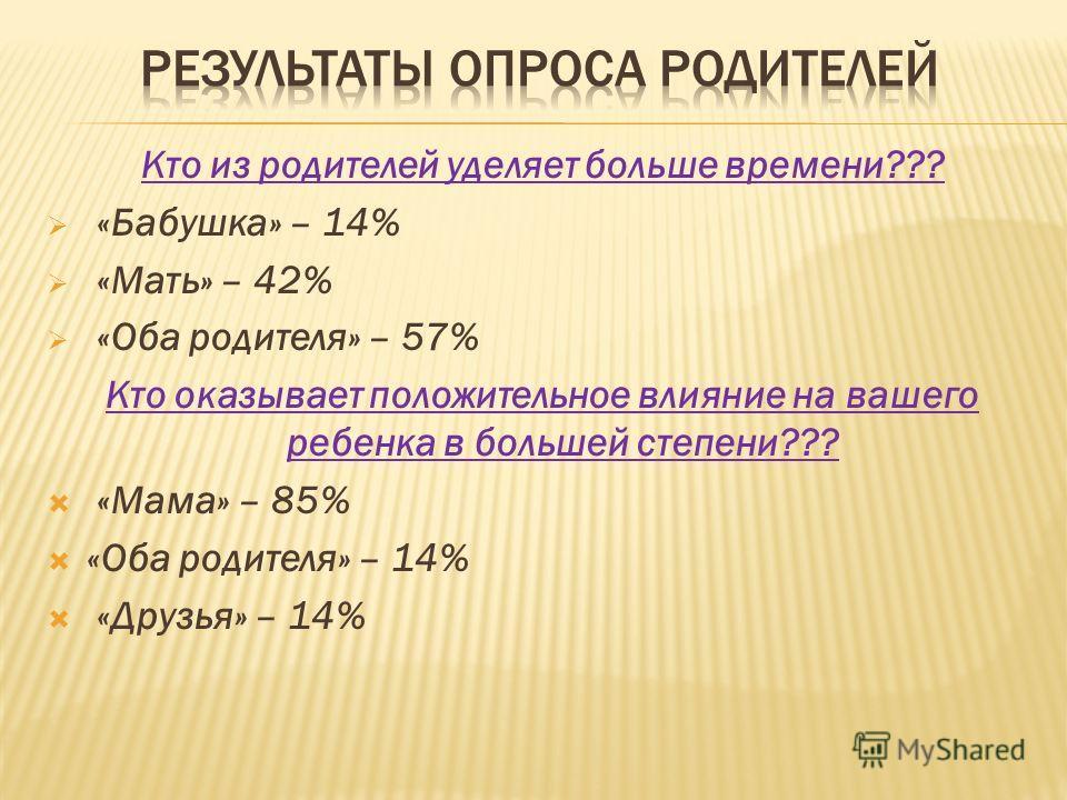 Кто из родителей уделяет больше времени??? «Бабушка» – 14% «Мать» – 42% «Оба родителя» – 57% Кто оказывает положительное влияние на вашего ребенка в большей степени??? «Мама» – 85% «Оба родителя» – 14% «Друзья» – 14%