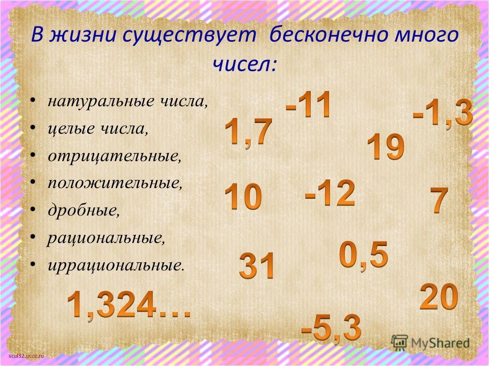 scul32.ucoz.ru В жизни существует бесконечно много чисел: натуральные числа, целые числа, отрицательные, положительные, дробные, рациональные, иррациональные.