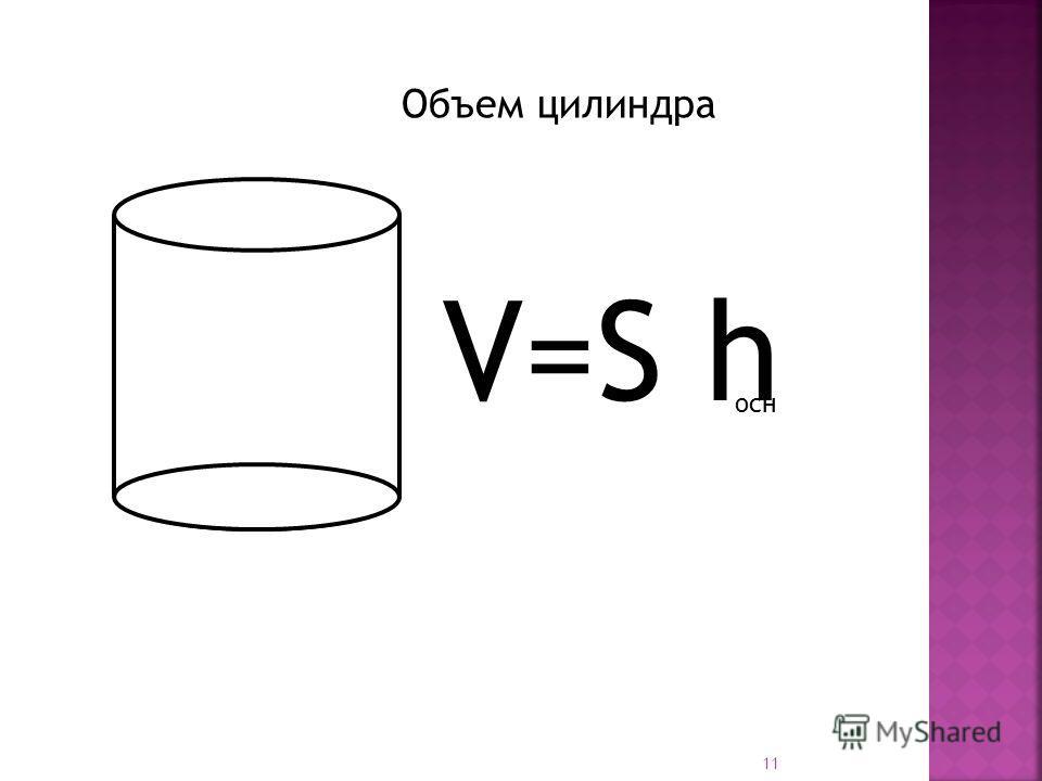 V=S h осн Объем цилиндра 11