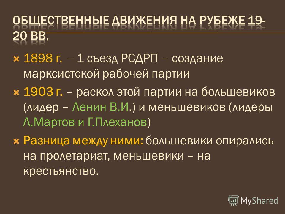 1898 г. – 1 съезд РСДРП – создание марксистской рабочей партии 1903 г. – раскол этой партии на большевиков (лидер – Ленин В.И.) и меньшевиков (лидеры Л.Мартов и Г.Плеханов) Разница между ними: большевики опирались на пролетариат, меньшевики – на крес