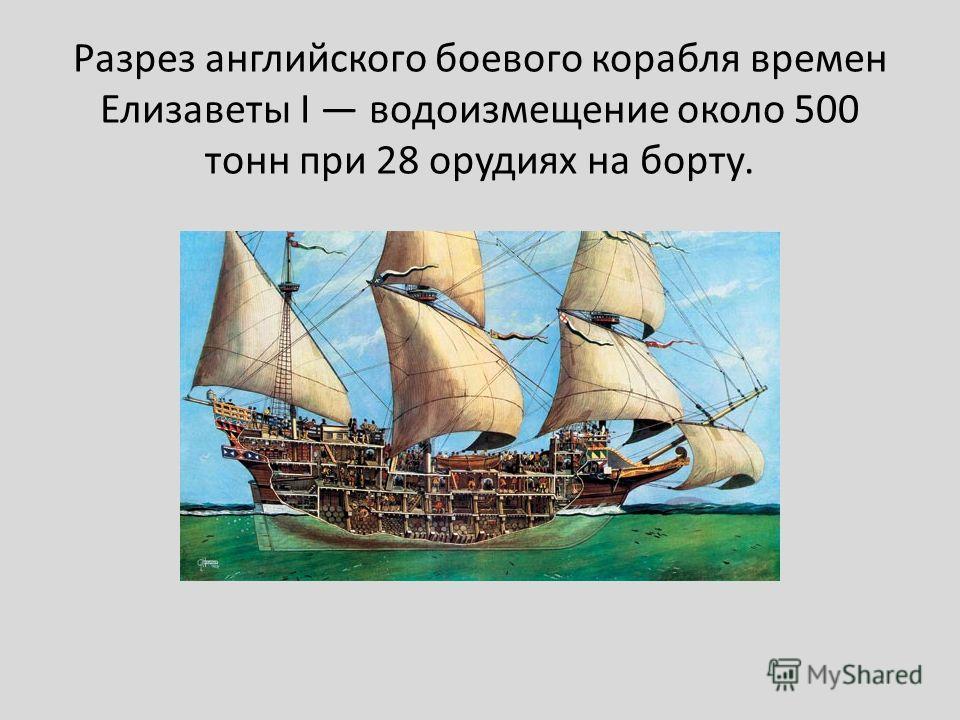 Разрез английского боевого корабля времен Елизаветы I водоизмещение около 500 тонн при 28 орудиях на борту.
