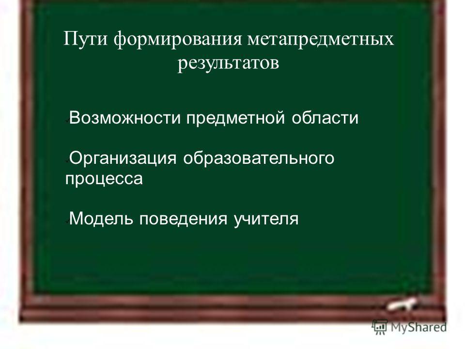 11.4.12 Пути формирования метапредметных результатов Возможности предметной области Организация образовательного процесса Модель поведения учителя