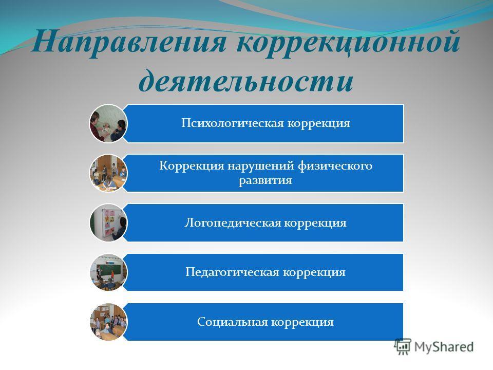 Направления коррекционной деятельности Психологическая коррекция Коррекция нарушений физического развития Логопедическая коррекция Педагогическая коррекция Социальная коррекция