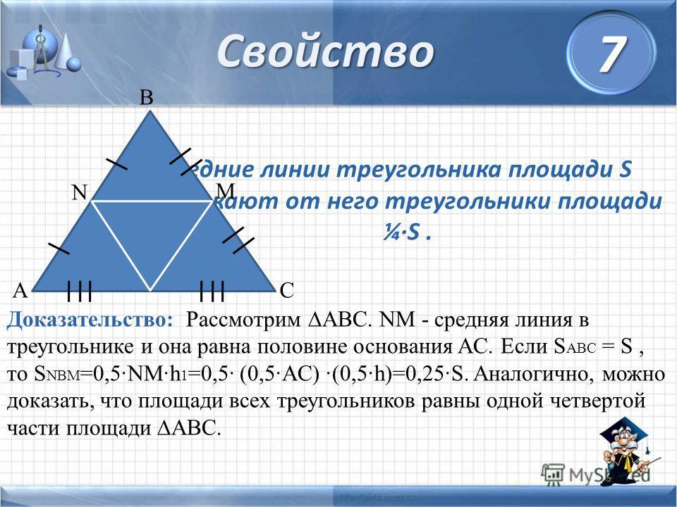 Средние линии треугольника площади S отсекают от него треугольники площади ¼·S. Свойство Доказательство: Рассмотрим ABC. NM - средняя линия в треугольнике и она равна половине основания AC. Если S ABC = S, то S NBM =0,5·NM·h 1 =0,5· (0,5·AC) ·(0,5·h)