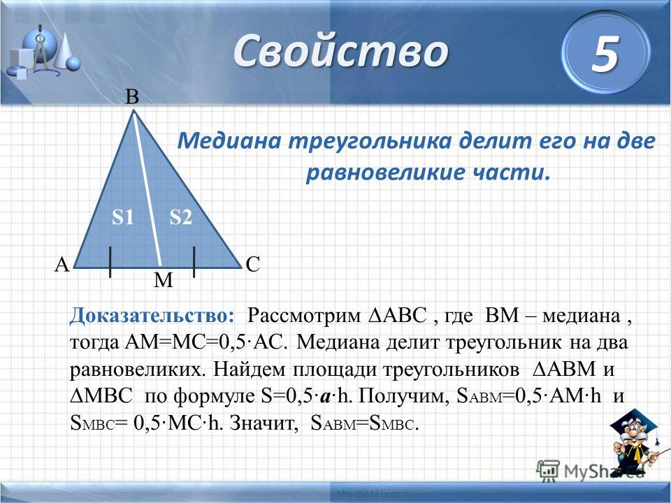 Медиана треугольника делит его на две равновеликие части. Свойство B C M A S1S2 Доказательство: Рассмотрим ABC, где BM – медиана, тогда AM=MC=0,5·AC. Медиана делит треугольник на два равновеликих. Найдем площади треугольников ABM и MBC по формуле S=0