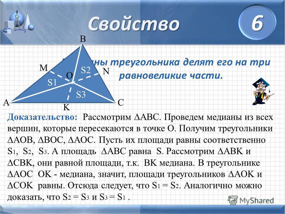 Медианы треугольника делят его на три равновеликие части. Свойство M B A O N K C S1 S2 S3 Доказательство: Рассмотрим ABC. Проведем медианы из всех вершин, которые пересекаются в точке O. Получим треугольники AOB, BOC, AOC. Пусть их площади равны соот