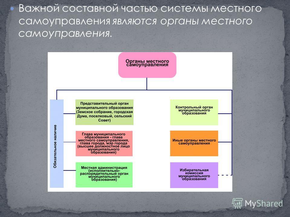 Важной составной частью системы местного самоуправления являются органы местного самоуправления.
