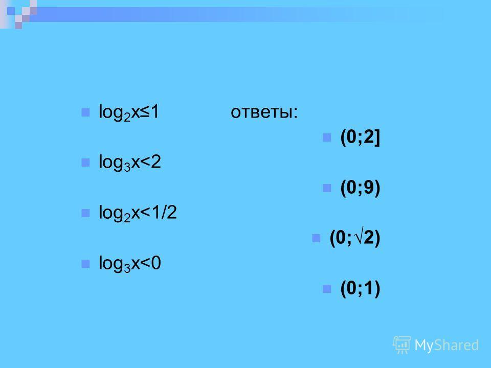 log 2 x1 ответы: (0;2] log 3 x