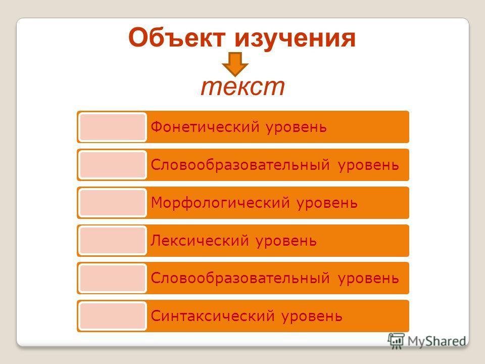 Объект изучения текст Фонетический уровень Словообразовательный уровень Морфологический уровень Лексический уровень Словообразовательный уровень Синтаксический уровень