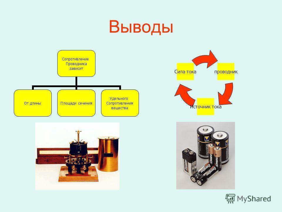 Выводы Сопротивление Проводника зависит От длины Площади сечения Удельного Сопротивления вещества проводник Источник тока Сила тока