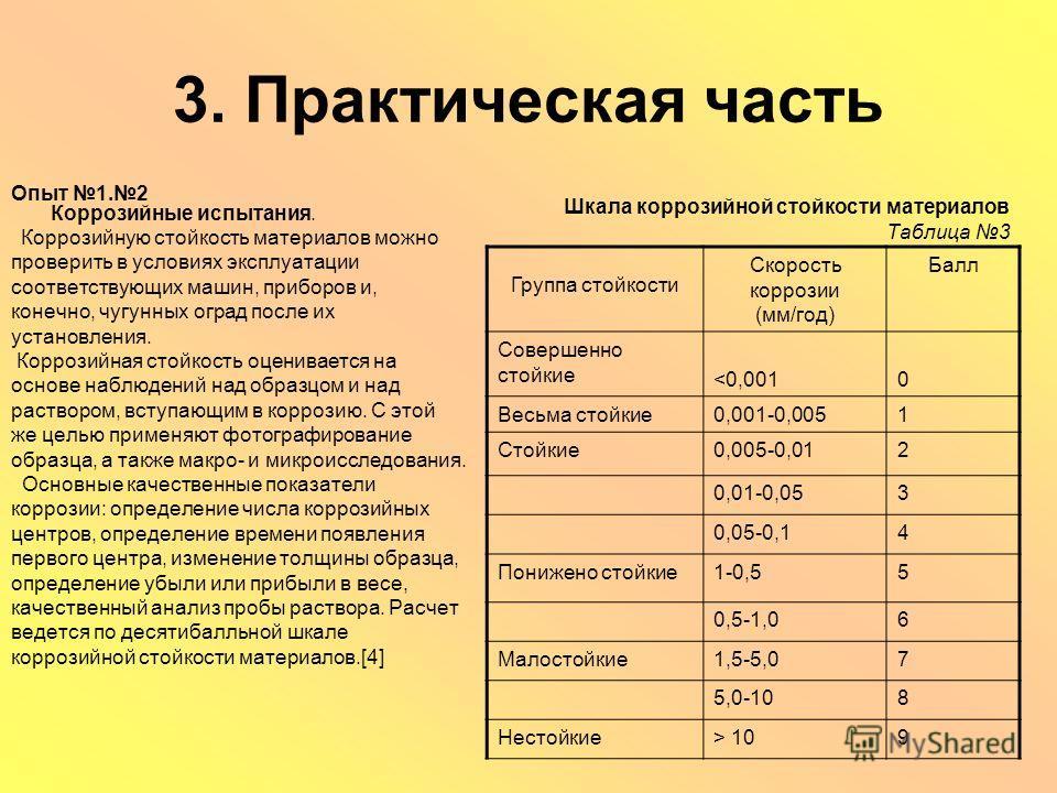 3. Практическая часть Опыт 1.2 Коррозийные испытания. Коррозийную стойкость материалов можно проверить в условиях эксплуатации соответствующих машин, приборов и, конечно, чугунных оград после их установления. Коррозийная стойкость оценивается на осно