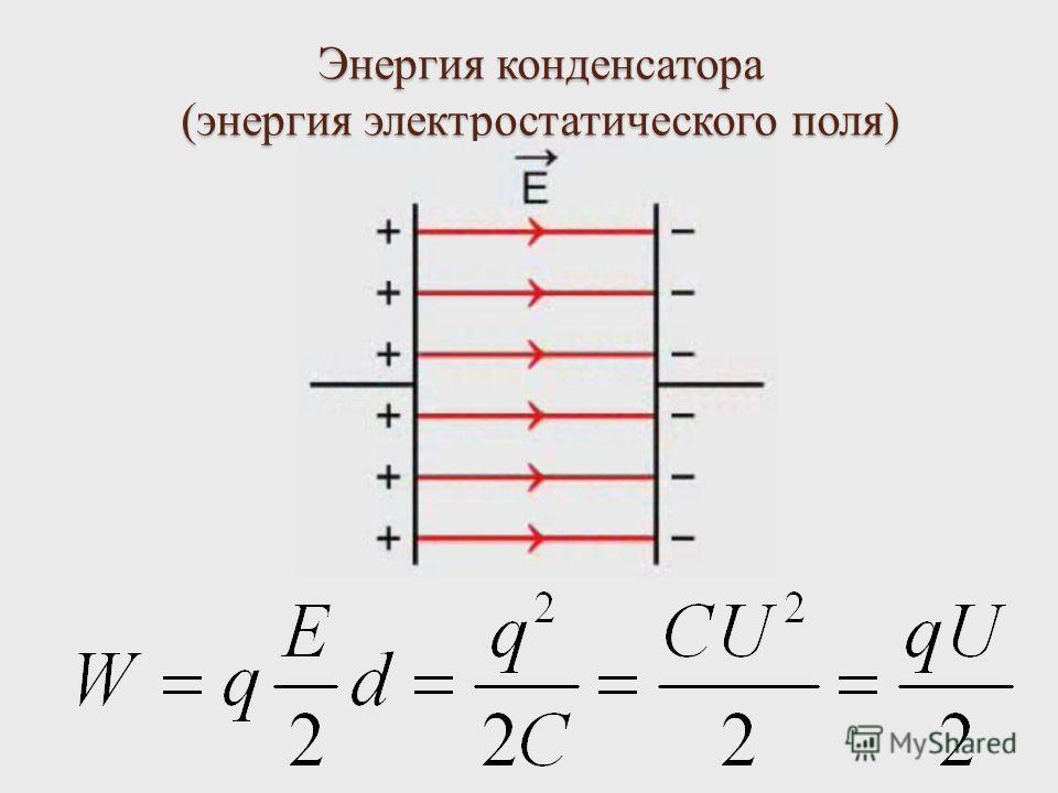 Энергия конденсатора (энергия электростатического поля)