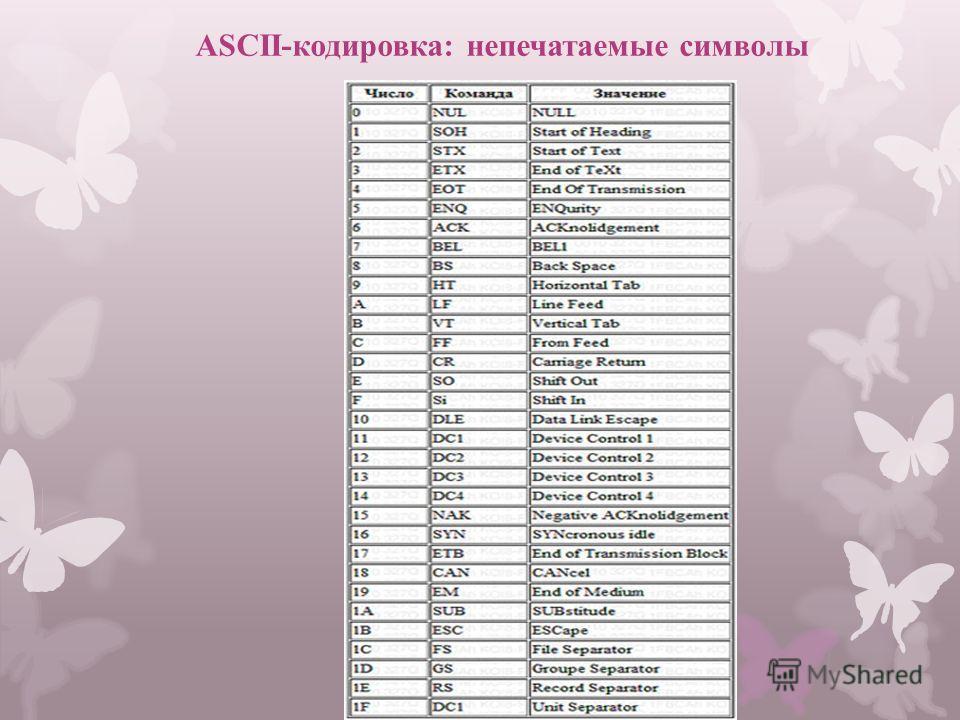 ASCII-кодировка: непечатаемые символы