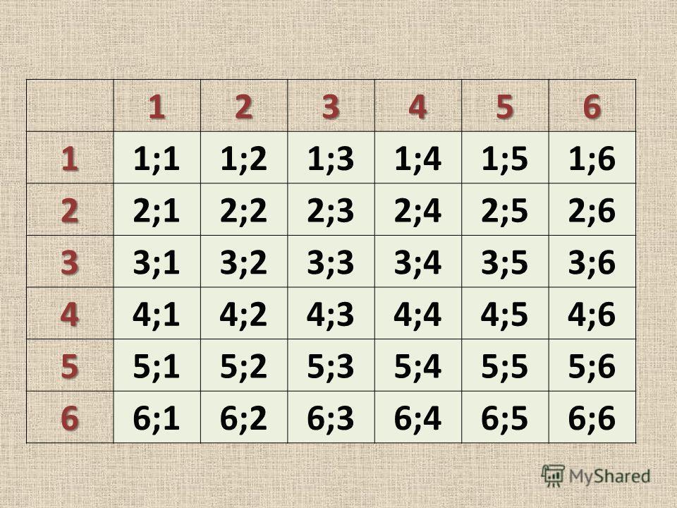 123456 11;11;21;31;41;51;6 22;12;22;32;42;52;6 33;13;23;33;43;53;6 44;14;24;34;44;54;6 55;15;25;35;45;55;6 66;16;26;36;46;56;6