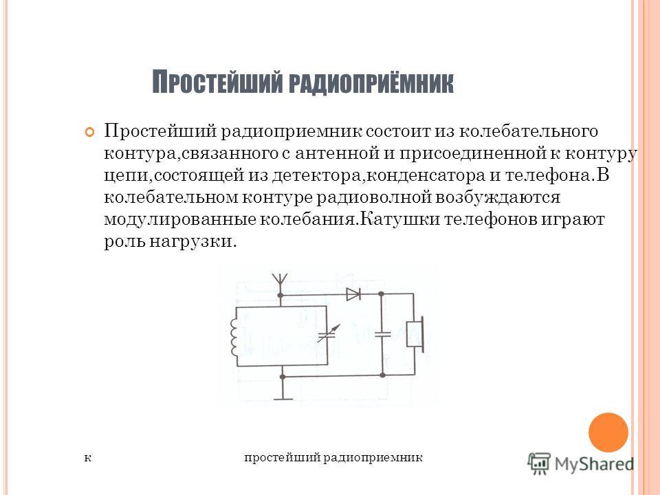 П РОСТЕЙШИЙ РАДИОПРИЁМНИК Простейший радиоприемник состоит из колебательного контура,связанного с антенной и присоединенной к контуру цепи,состоящей из детектора,конденсатора и телефона.В колебательном контуре радиоволной возбуждаются модулированные