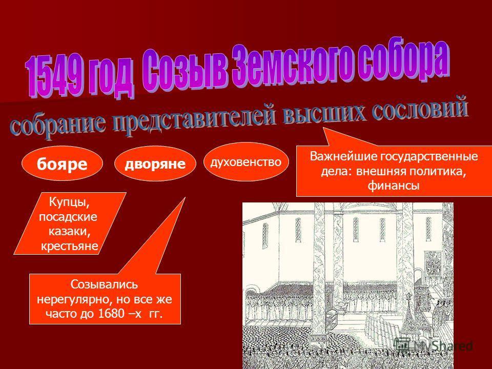 бояре дворяне духовенство Купцы, посадские казаки, крестьяне Созывались нерегулярно, но все же часто до 1680 –х гг. Важнейшие государственные дела: внешняя политика, финансы