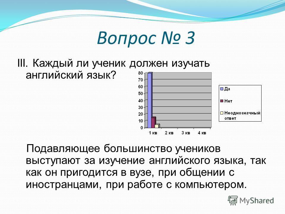 Вопрос 3 III. Каждый ли ученик должен изучать английский язык? Подавляющее большинство учеников выступают за изучение английского языка, так как он пригодится в вузе, при общении с иностранцами, при работе с компьютером.