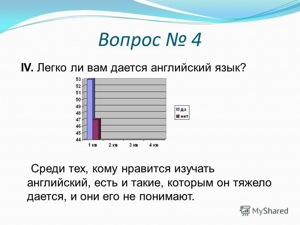 Вопрос 4 IV. Легко ли вам дается английский язык? Среди тех, кому нравится изучать английский, есть и такие, которым он тяжело дается, и они его не понимают.