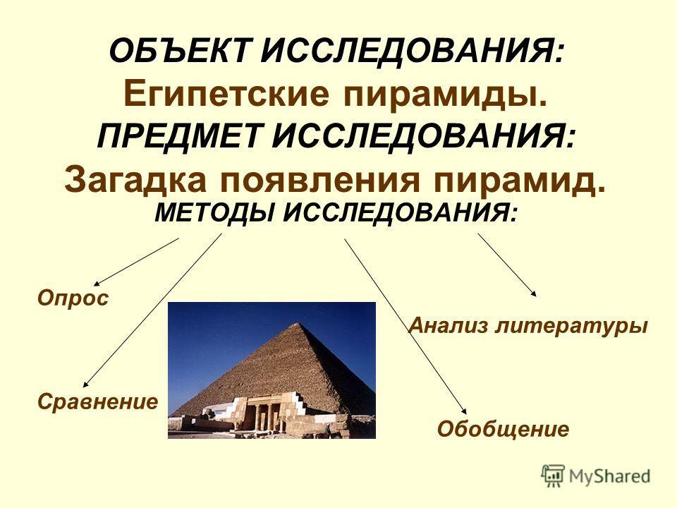 ОБЪЕКТ ИССЛЕДОВАНИЯ: ОБЪЕКТ ИССЛЕДОВАНИЯ: Египетские пирамиды. ПРЕДМЕТ ИССЛЕДОВАНИЯ: Загадка появления пирамид. МЕТОДЫ ИССЛЕДОВАНИЯ: Опрос Анализ литературы Сравнение Обобщение