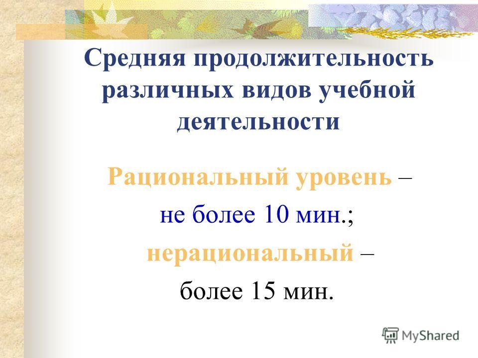 Средняя продолжительность различных видов учебной деятельности Рациональный уровень – не более 10 мин.; нерациональный – более 15 мин.