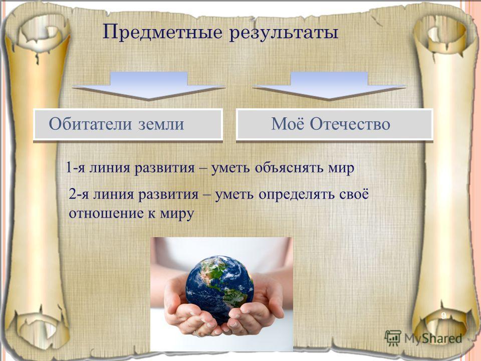 Предметные результаты 9 Обитатели земли Моё Отечество 1-я линия развития – уметь объяснять мир 2-я линия развития – уметь определять своё отношение к миру