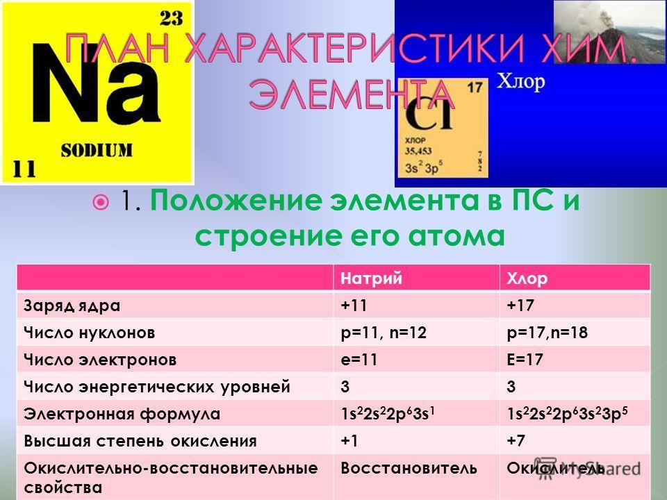 Натрий Хлор Заряд ядра+11+17 Число нуклоновp=11, n=12p=17,n=18 Число электроновe=11E=17 Число энергетических уровней 33 Электронная формула 1s 2 2s 2 2p 6 3s 1 1s 2 2s 2 2p 6 3s 2 3p 5 Высшая степень окисления+1+7 Окислительно-восстановительные свойс