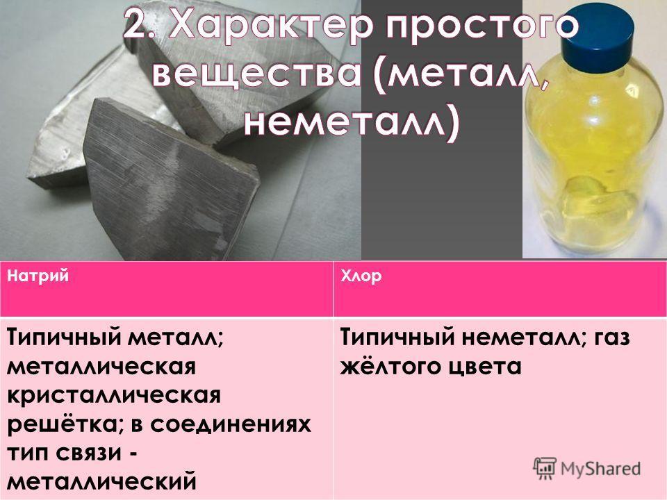 Натрий Хлор Типичный металл; металлическая кристаллическая решётка; в соединениях тип связи - металлический Типичный неметалл; газ жёлтого цвета
