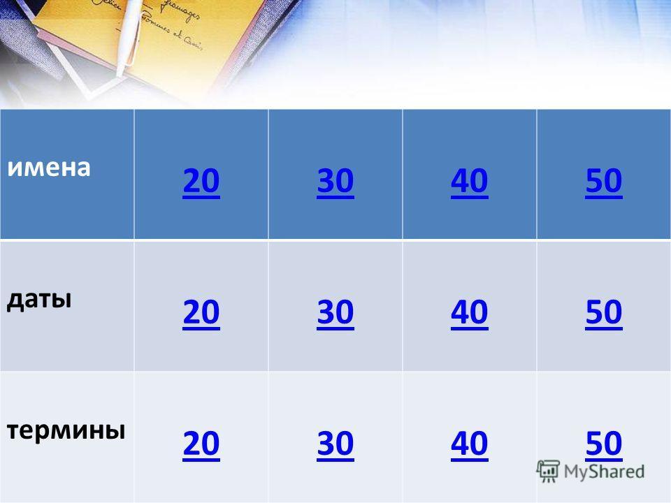 имена 20304050 даты 20304050 термины 20304050