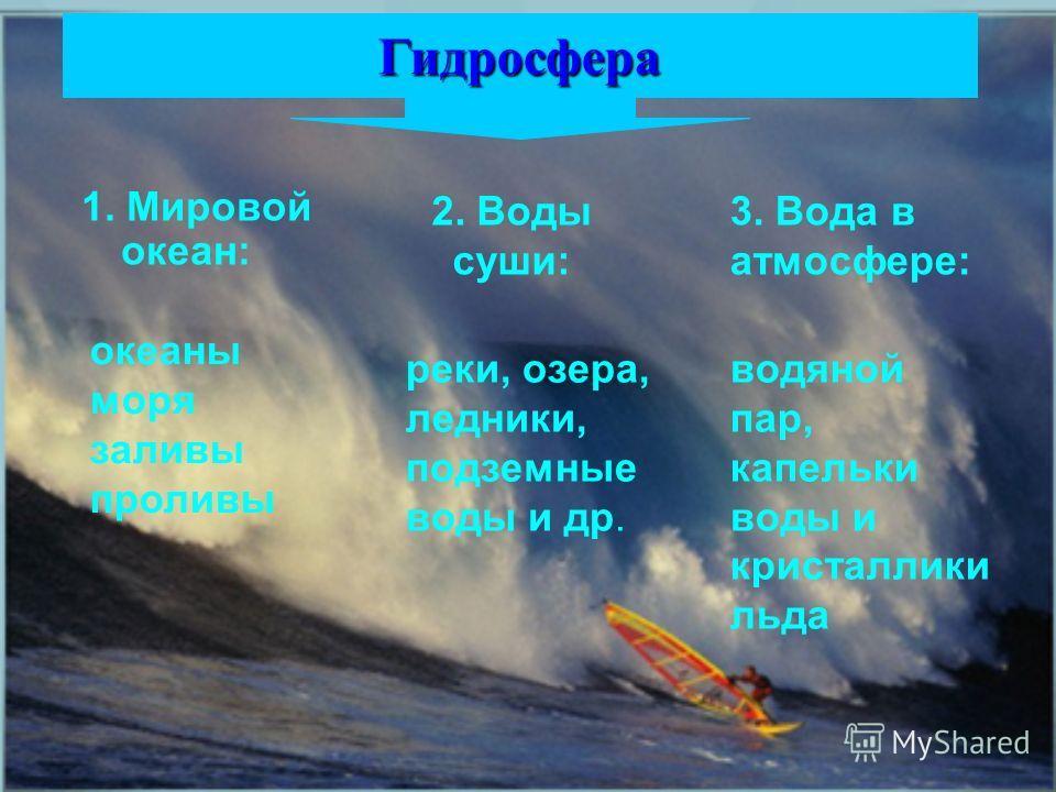 Гидросфера 1. Мировой океан: 2. Воды суши: 3. Вода в атмосфере: океаны моря заливы проливы реки, озера, ледники, подземные воды и др. водяной пар, капельки воды и кристаллики льда