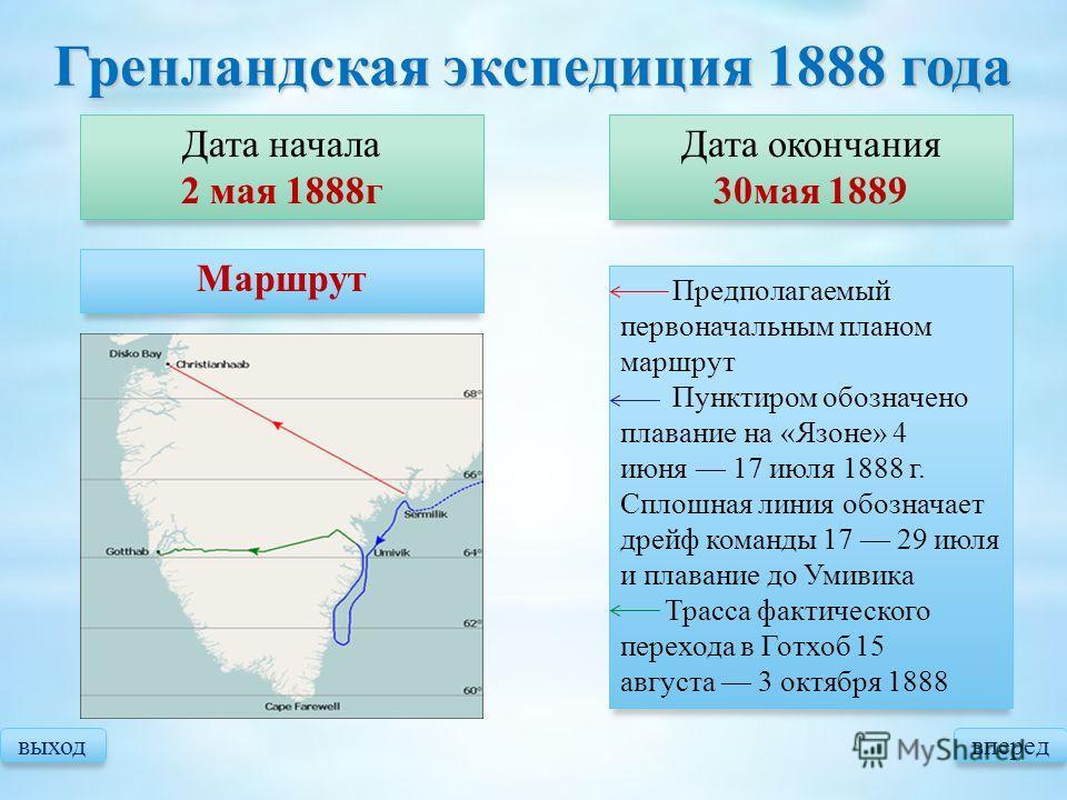выход вперед Дата начала 2 мая 1888 г Дата окончания 30 мая 1889 Маршрут Предполагаемый первоначальным планом маршрут Пунктиром обозначено плавание на «Язоне» 4 июня 17 июля 1888 г. Сплошная линия обозначает дрейф команды 17 29 июля и плавание до Уми
