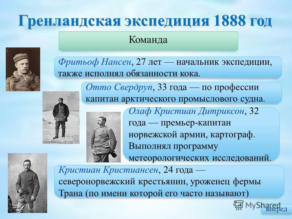 Гренландская экспедиция 1888 год Команда Фритьоф Нансен, 27 лет начальник экспедиции, также исполнял обязанности кока. Отто Свердруп, 33 года по профессии капитан арктического промыслового судна. Олаф Кристиан Дитриксон, 32 года премьер-капитан норве