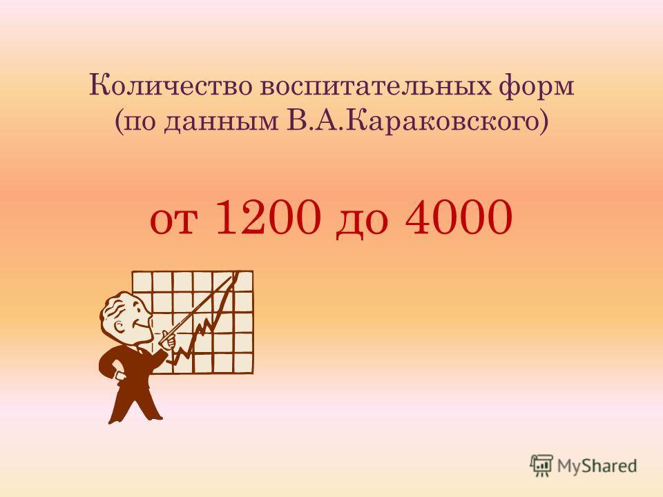 Количество воспитательных форм (по данным В.А.Караковского) от 1200 до 4000
