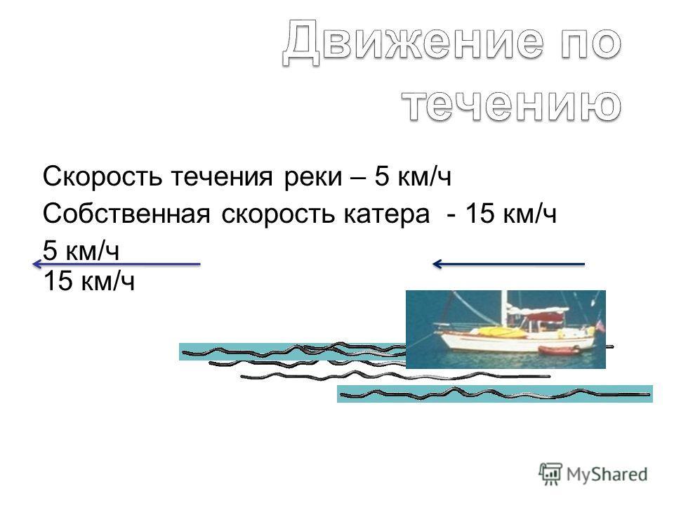 Скорость течения реки – 5 км/ч Собственная скорость катера - 15 км/ч 5 км/ч 15 км/ч Скорость движения катера 15 км/ч + 5 км/ч = 20 км/ч