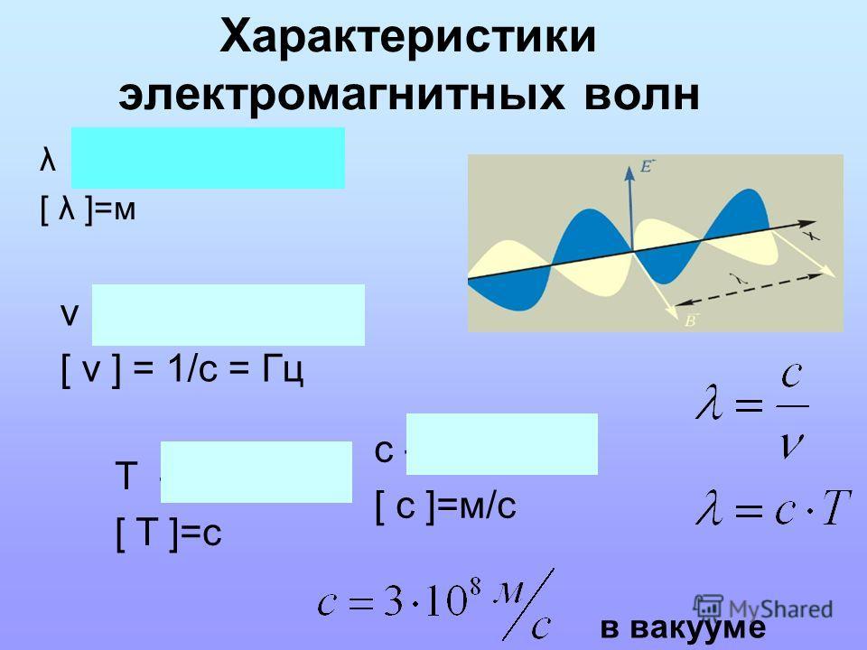 Характеристики электромагнитных волн λ - длина волны [ λ ]=м ν - частота [ ν ] = 1/с = Гц T - период [ T ]=с с - скорость [ с ]=м/с в вакууме