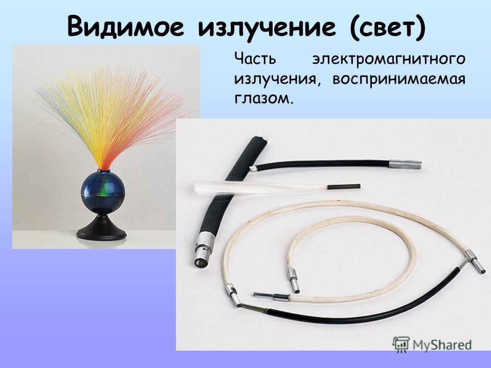 Видимое излучение (свет) Часть электромагнитного излучения, воспринимаемая глазом.