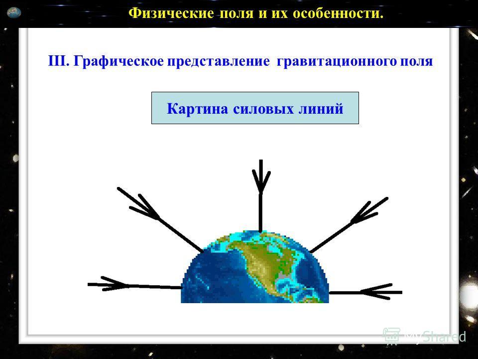 Физические поля и их особенности. III. Графическое представление гравитационного поля Картина силовых линий