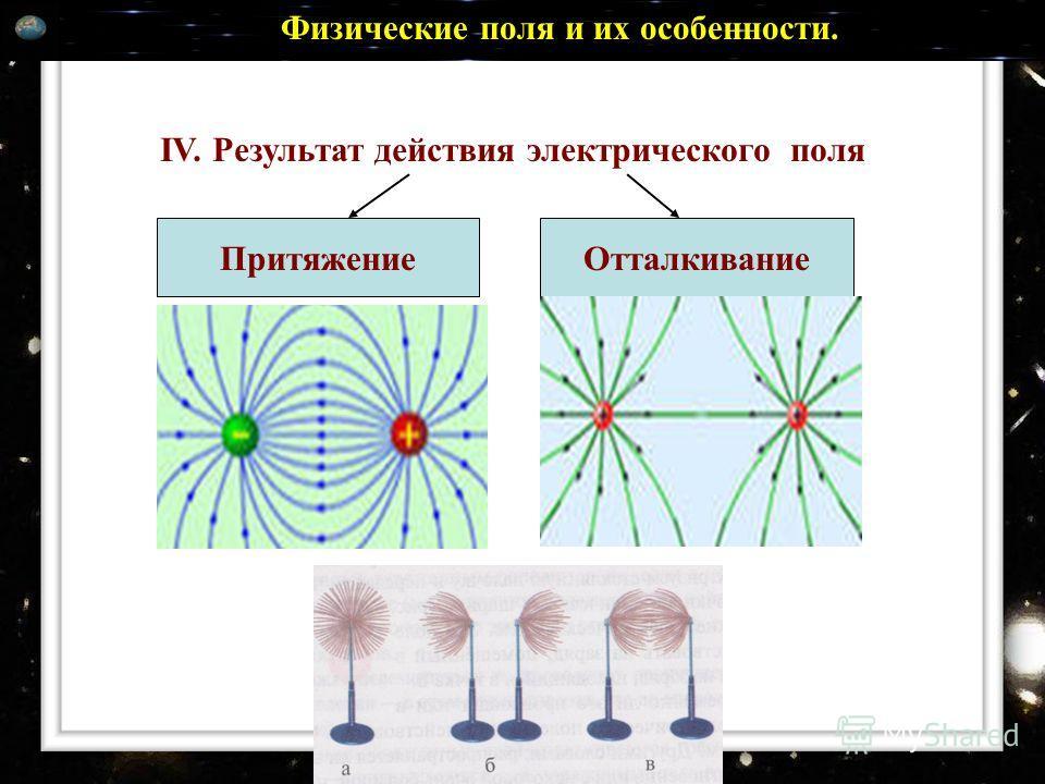 IV. Результат действия электрического поля Притяжение Отталкивание