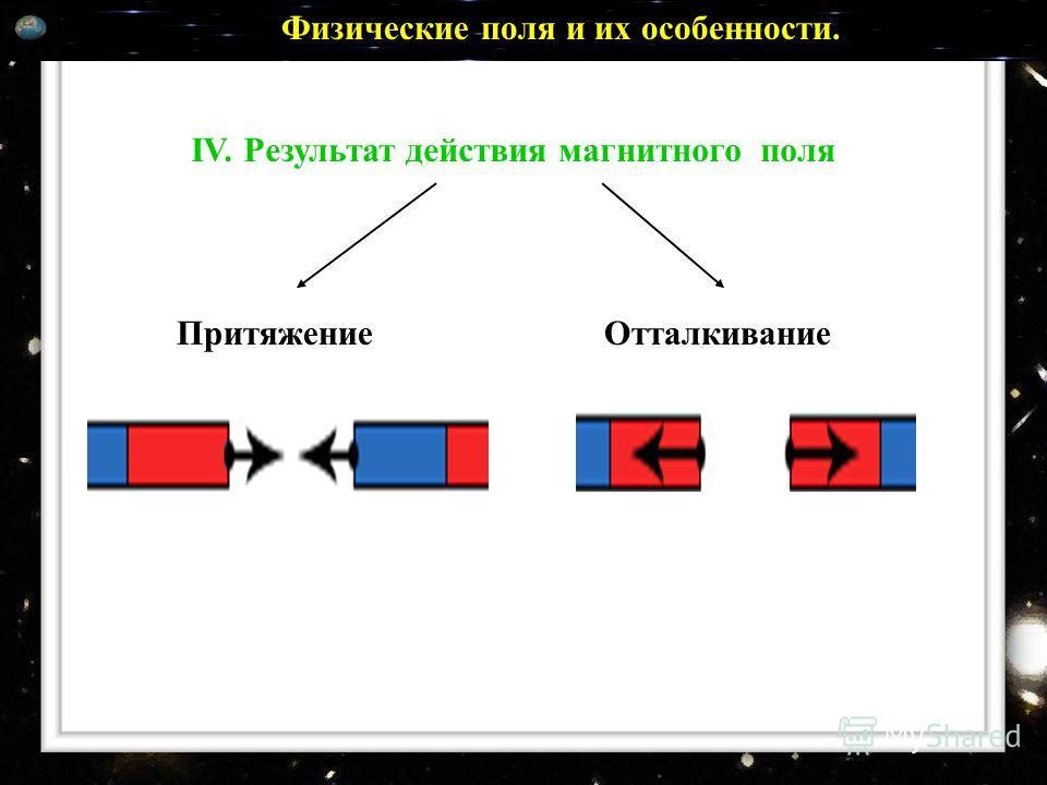 Физические поля и их особенности. IV. Результат действия магнитного поля Отталкивание Притяжение