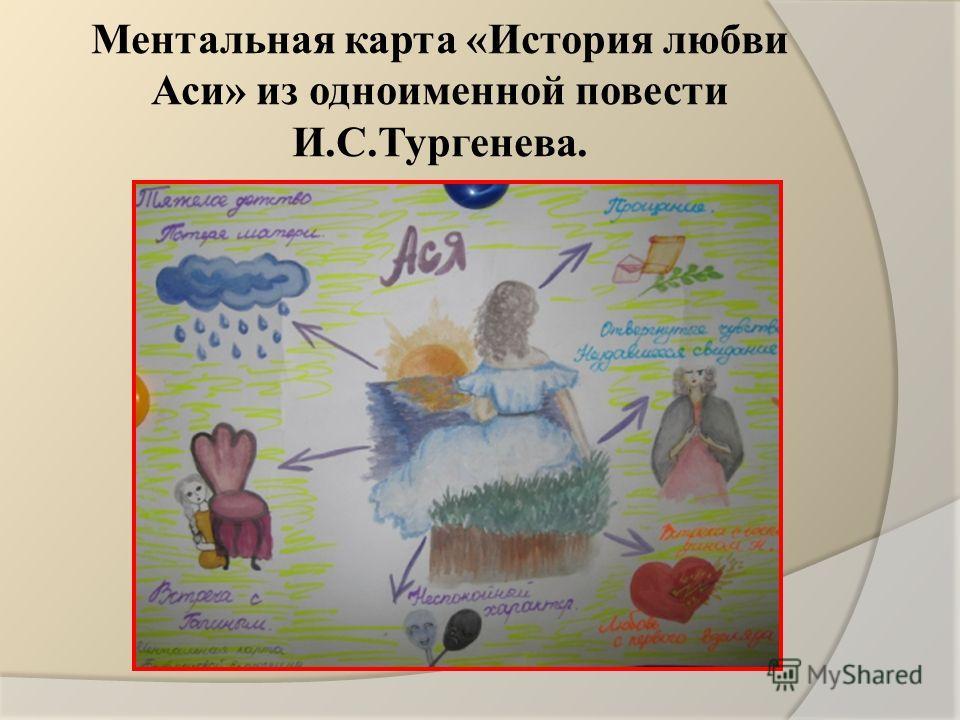 Ментальная карта «История любви Аси» из одноименной повести И.С.Тургенева.