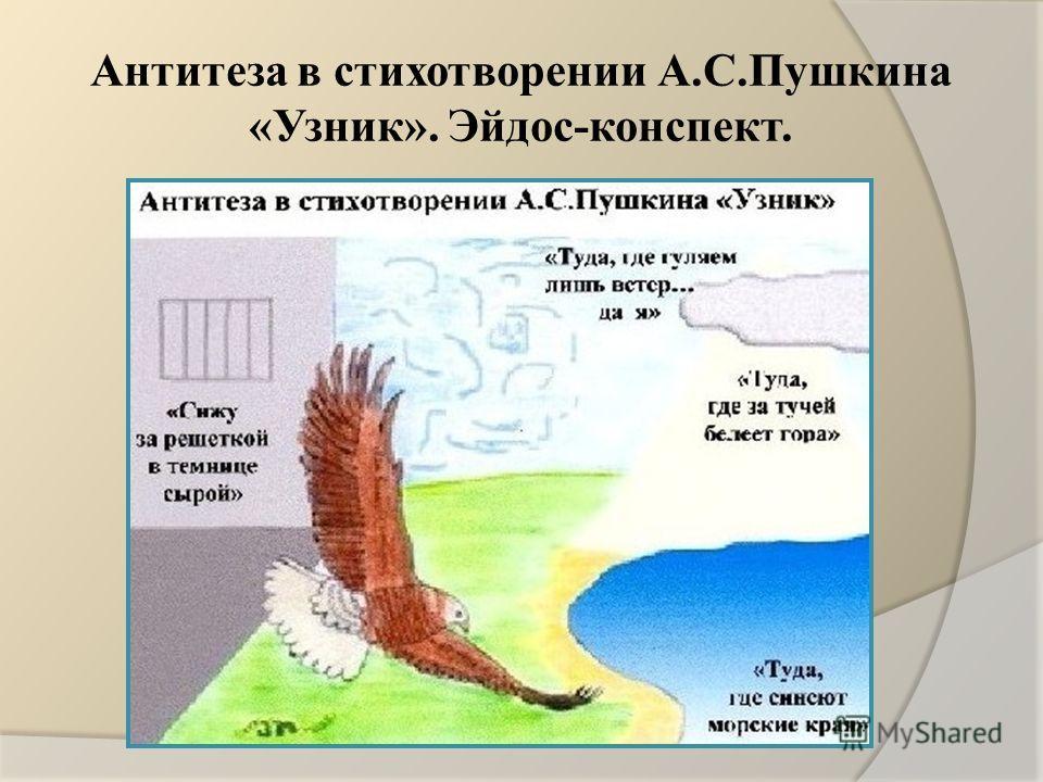 Антитеза в стихотворении А.С.Пушкина «Узник». Эйдос-конспект.