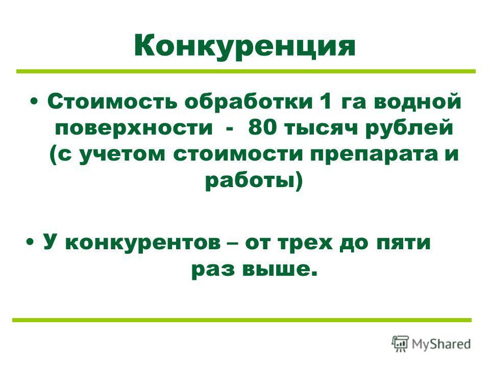 Конкуренция Стоимость обработки 1 га водной поверхности - 80 тысяч рублей (с учетом стоимости препарата и работы) У конкурентов – от трех до пяти раз выше.