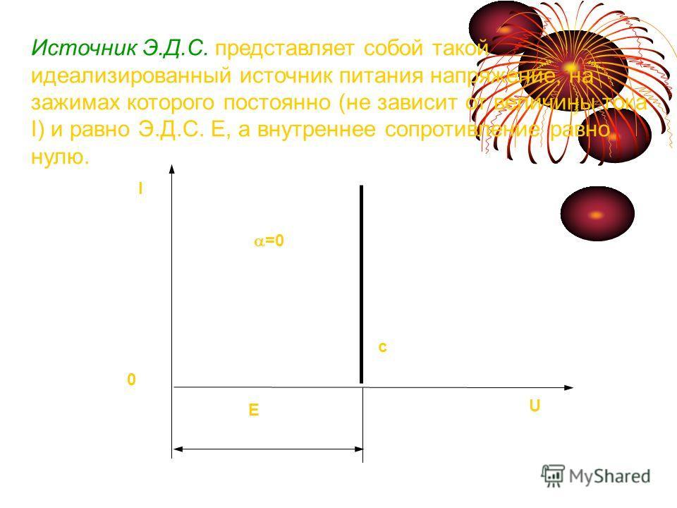 Источник Э.Д.С. представляет собой такой идеализированный источник питания напряжение, на зажимах которого постоянно (не зависит от величины тока I) и равно Э.Д.С. Е, а внутреннее сопротивление равно нулю. I =0 c 0 E U