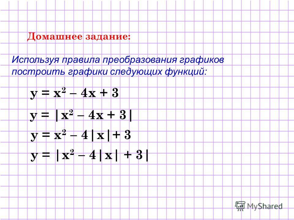 Домашнее задание: Используя правила преобразования графиков построить графики следующих функций: у = х 2 – 4 х + 3 у = |х 2 – 4 х + 3| у = х 2 – 4|х|+ 3 у = |х 2 – 4|х| + 3|
